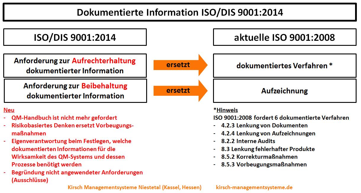 ISO/DIS 9001:2014 - Dokumentierte Information ISO 9001:2015 - Aufrechterhaltung dokumentierter Information, dokumentiertes Verfahren, Beibehaltung dokumentierter Information, Aufzeichnung, Entfall QM-Handbuch, eigenverantwortliche Festlegung dokumentierter Information, risikobasiertes Denken ersetzt Vorbeugungsmassnahmen, Anwendungsbereich, Ausschlüsse sind zu begründen - Kirsch Managementsysteme Interim Management & Consulting in Niestetal, Kassel, Hessen