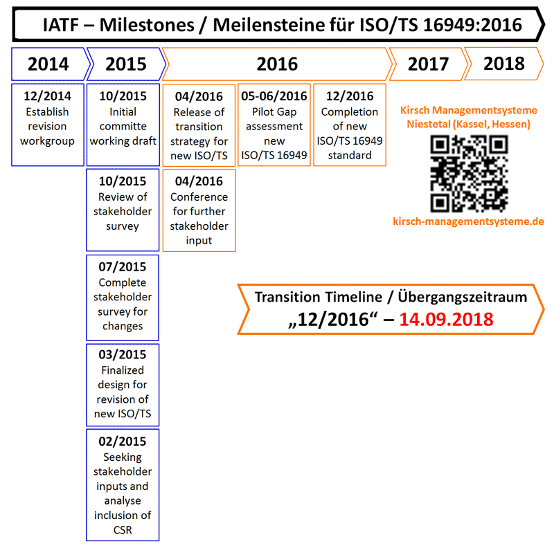 iatf auditor guide for iso ts 16949 free download